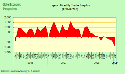 japan+surplus.png