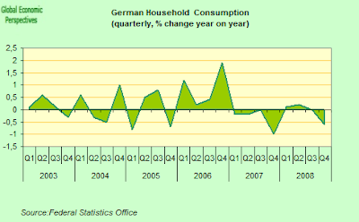 german+household.png