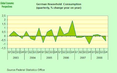 german+household.png