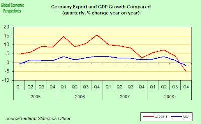 exports+GDP.png
