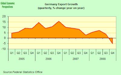 german+exports.png