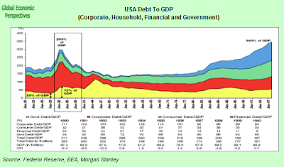 US+Debt+to+GDP.png