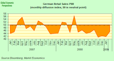 german+retail+PMI.png