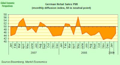 german+retail+PMI.png