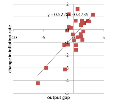 output+gap.png