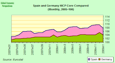spain+and+Germany+HICP.png