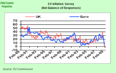 eu+inflation+survey.png