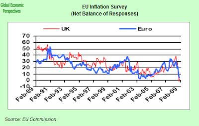 eu+inflation+survey.png