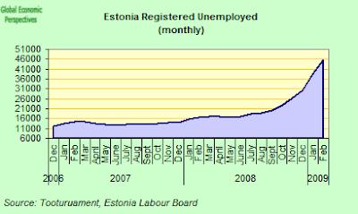 estonia+unemp1.png