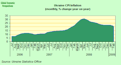 ukraine+inflation.png