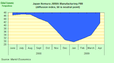 japan+PMI.png