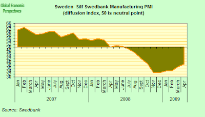sweden+pmi.png