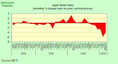 japan+retail+sales.png
