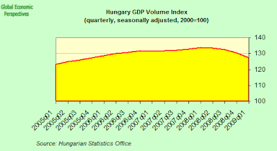 hungary+gdp+3.png