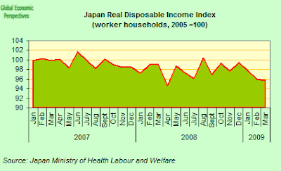 japan+disposeable+income.png