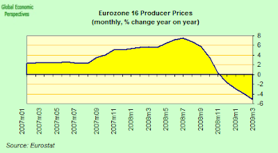 euro+PPI.png