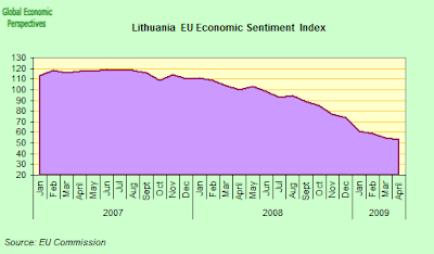 lithuania+sentiment.png