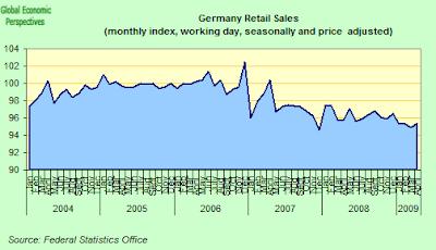 german+retail+one.png