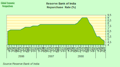 bank+of+india+rates.png