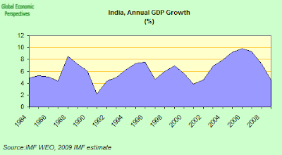 INDIA+long+term+GDP.png
