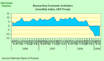 russia+key+indicators.png