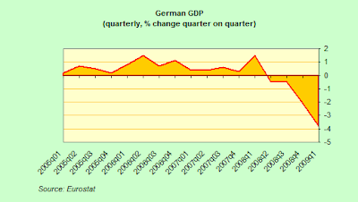 german+GDP.png