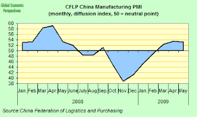 china+PMI+two.png
