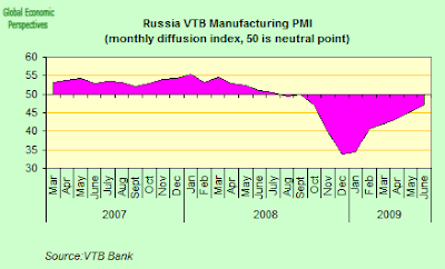 russia+manufacturing.png