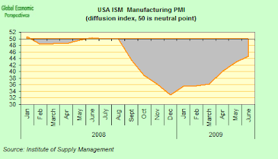 US+PMI.png