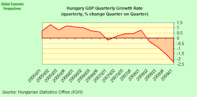 hungary+GDP.png