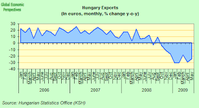 hungary+exports+one.png