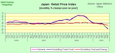 japan+retail+prices.jpg