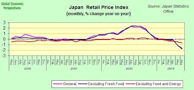japan+retail+prices.jpg