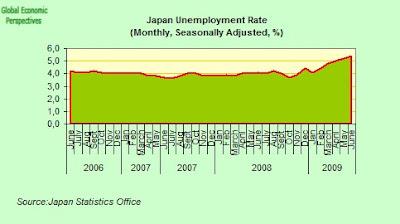 japan+unemployment.jpg