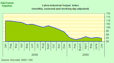 Latvia+IP+index.png
