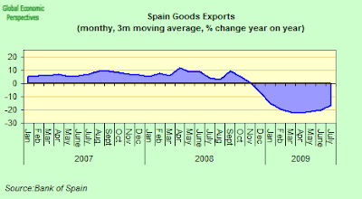 exports+yoy.png