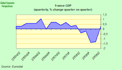 gdp+two.png