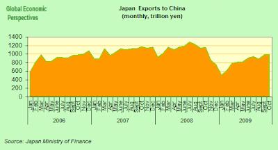 japan+exports+china.png
