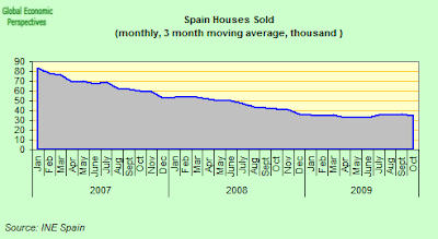 spain+houses+two.png