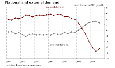Spain+National+and+External+Demand.png