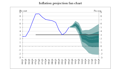 bank+of+hungary+inflation+forecast.png