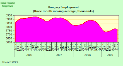 hungary+total+employed.png