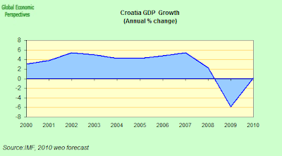 GDP+annual.png