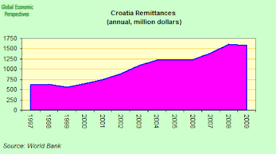 remittances.png