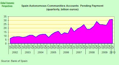 Spain+Autonomous+Community+Accounts+Pending.png