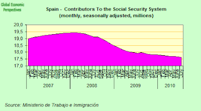 Spain+Afiliados+-+English.png