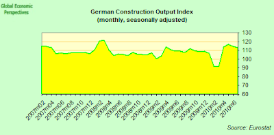 German+construction.png