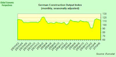 German+construction.png