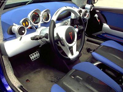 Reiner G Manopo. 2000 Pontiac Piranha Concept