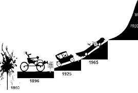 Breve historia del petróleo